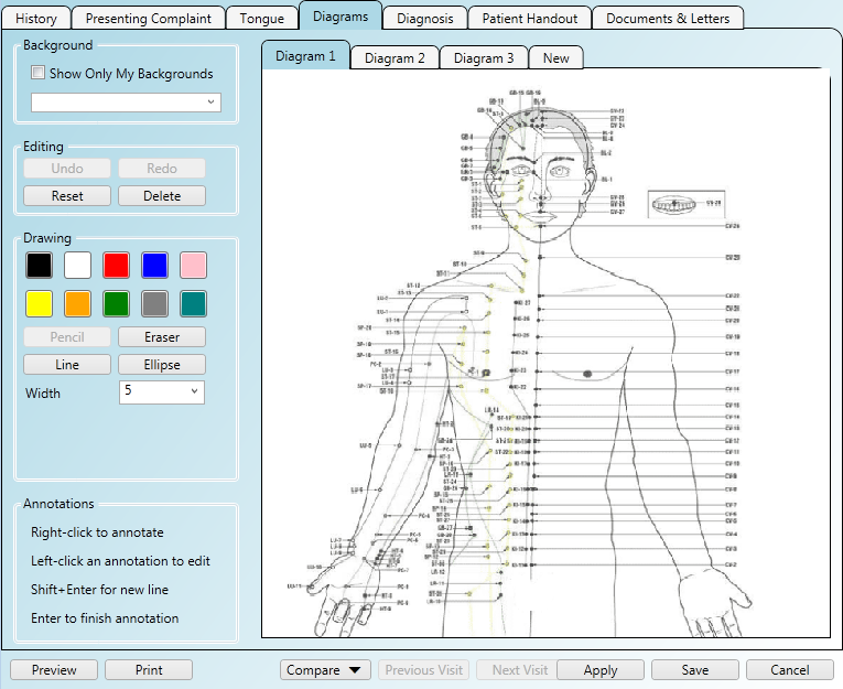 Easily annotate your acupuncture diagrams